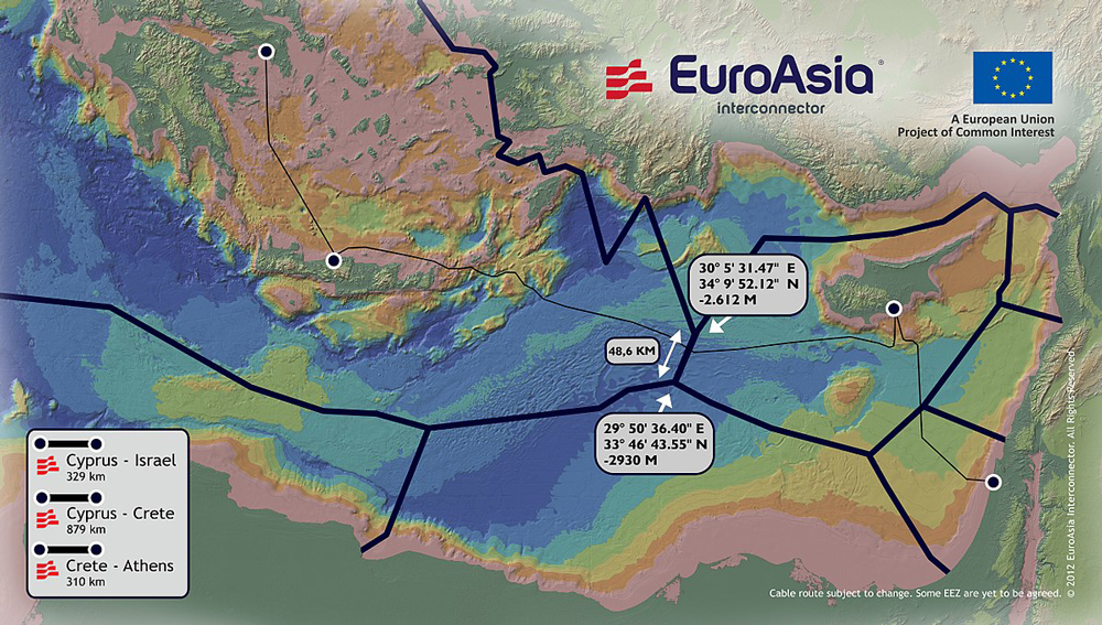 Έγινε η συμφωνία για την ηλεκτρική διασύνδεση Αττικής-Κρήτης